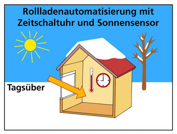 Automatische Rollläden Energieeinsparnis 1