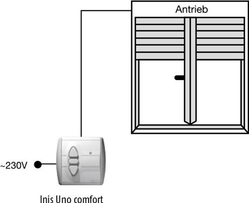 somfy inis uno comfort vb. Black Bedroom Furniture Sets. Home Design Ideas