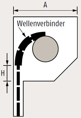 Auswahlkriterium Wellenverbinder