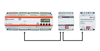 REG-Control und Zusatzmodule